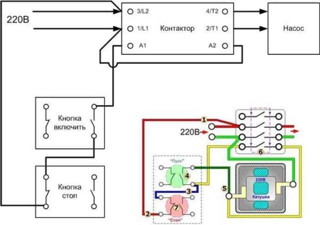 Модульный контактор esb, abb, Шнайдер электрик и iek