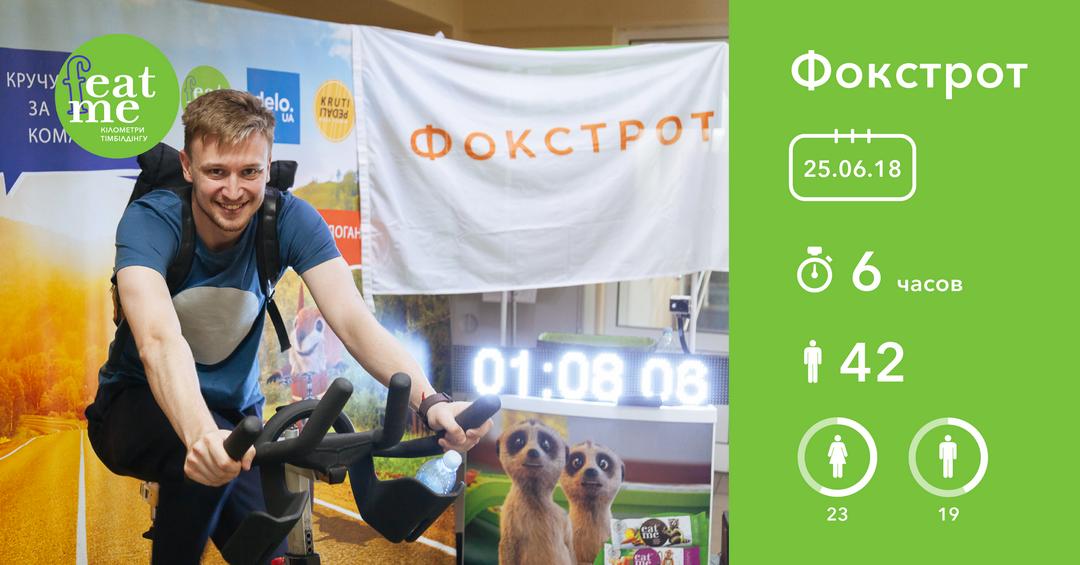 """Проект fEatme: """"Фокстрот"""" — всей командой к победе в соревновании"""
