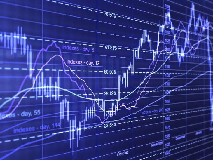 Советы по преодолению страхов на рынке Форекс