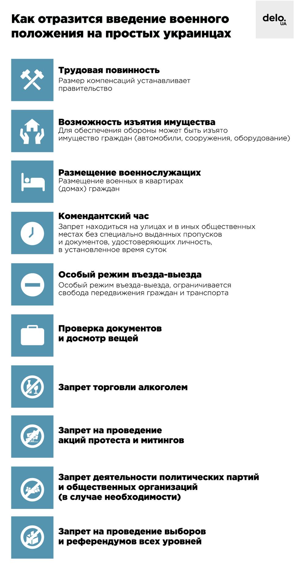 Рада поддержала введение военного положения. Что это значит для украинцев