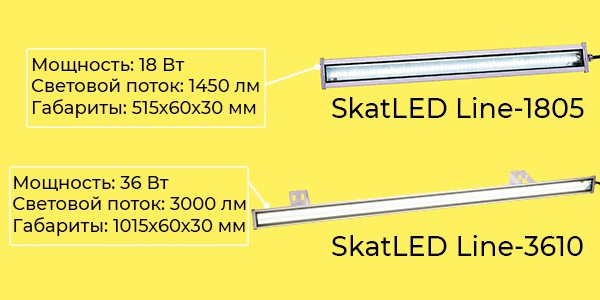 «Бастион» представляет обновлённую серию многофункциональных линейных светильников SkatLED Line