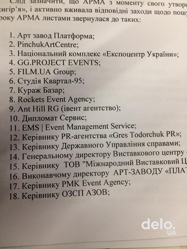 Почему АРМА не может найти управляющего бывшей резиденции Януковича